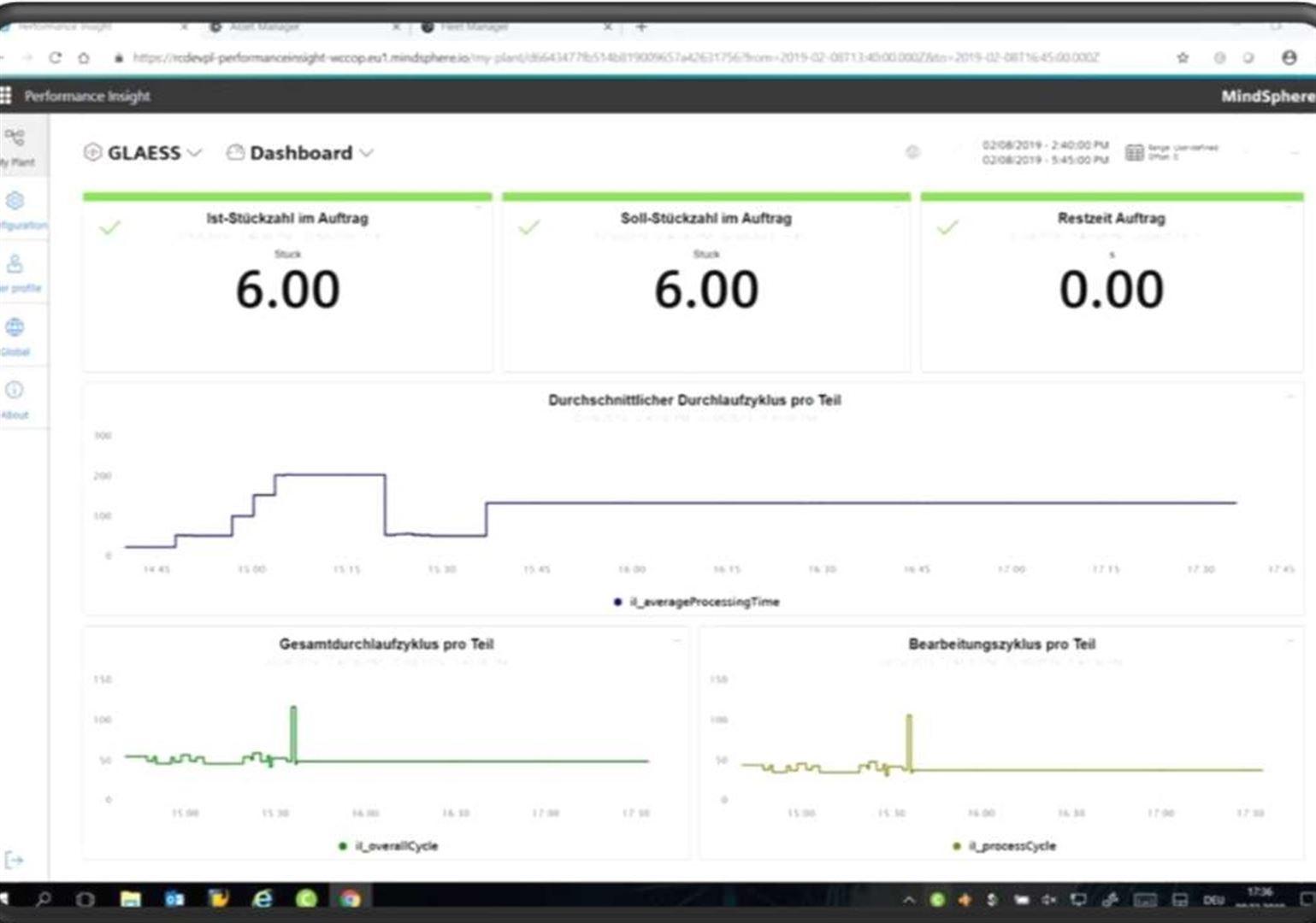 Dashboard der Glaess Software & Automation GmbH
