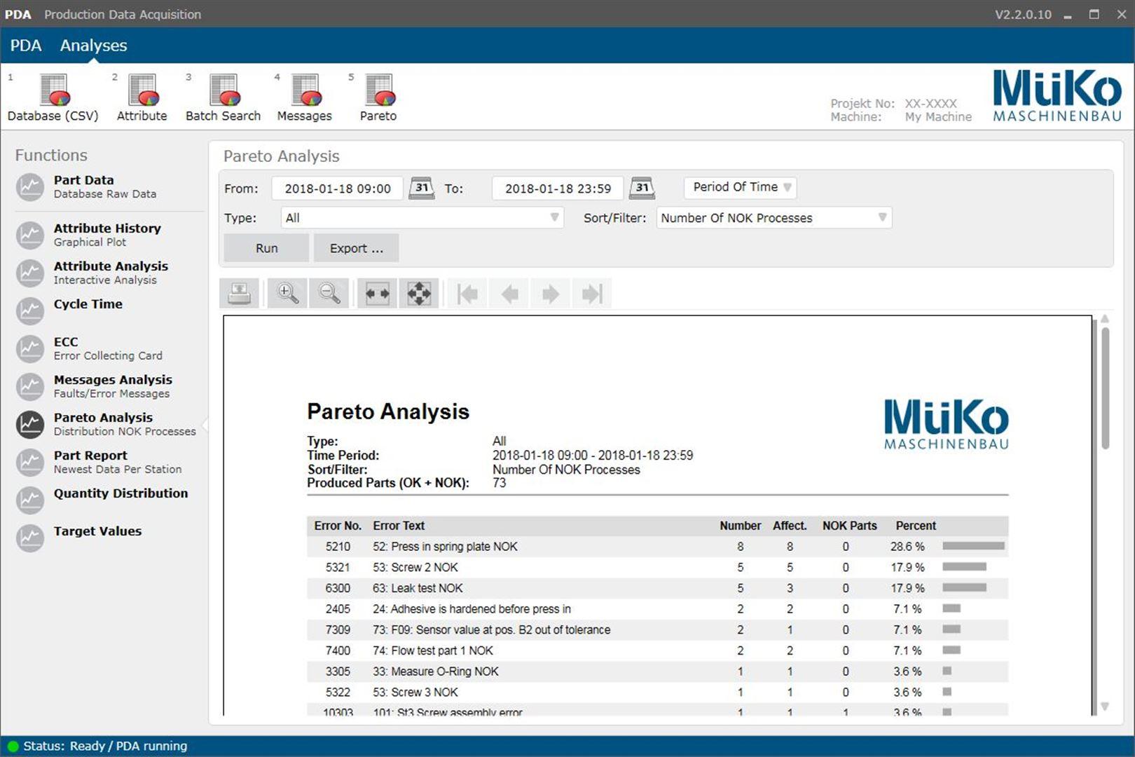 MüKo Betriebsdatenerfassung - Pareto Analyse