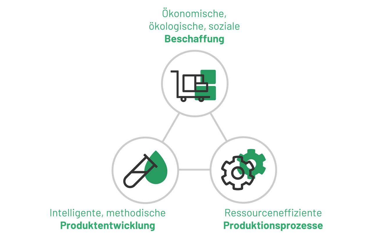 Jäger Gummi u. Kunststoff GmbH