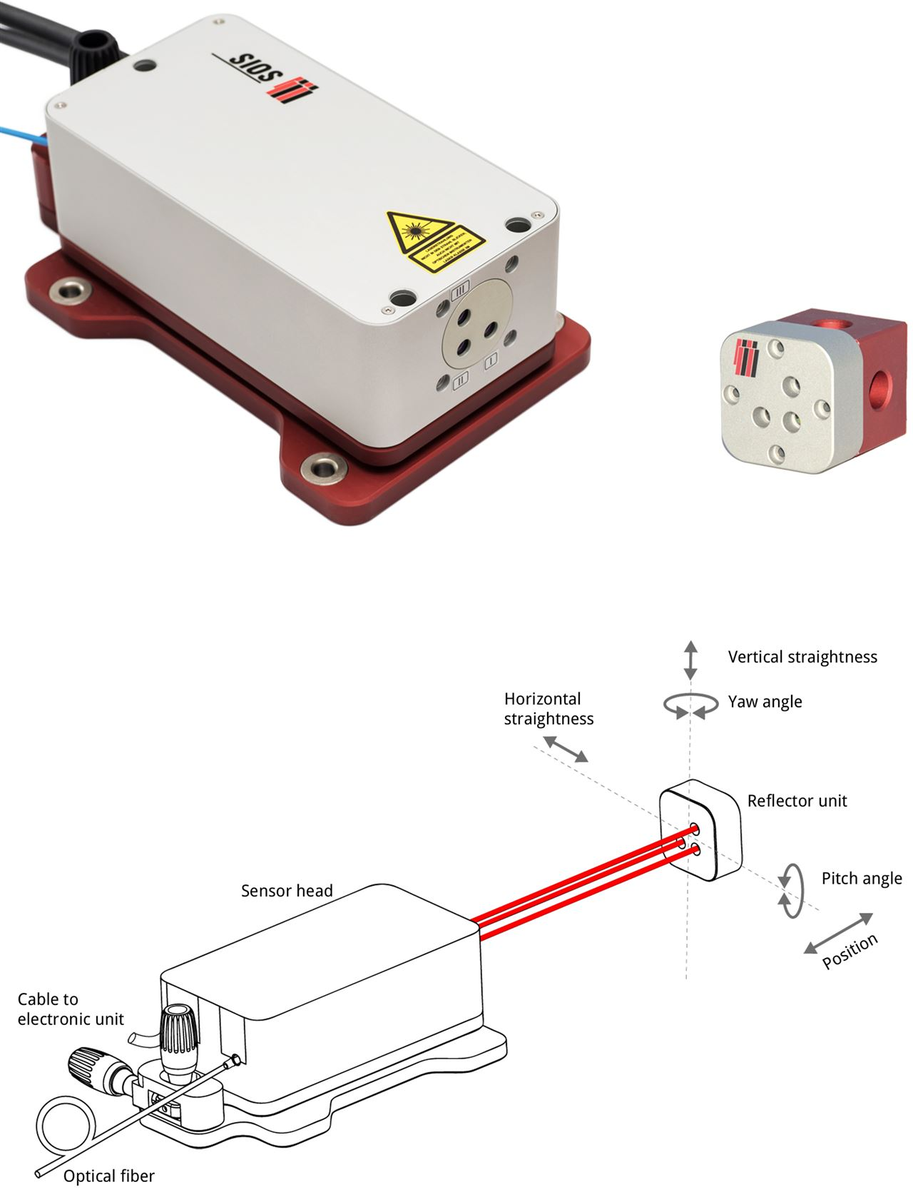 Interferometer SP 5000 TR for simultaneous length and angle measurement with dynamics up to 3 m/s