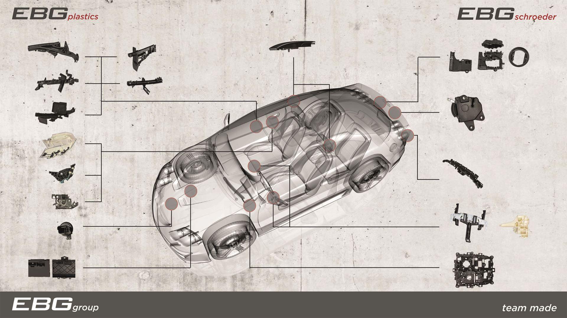 Komplexe Kunststoffteile mit präziser Passgenauigkeit!