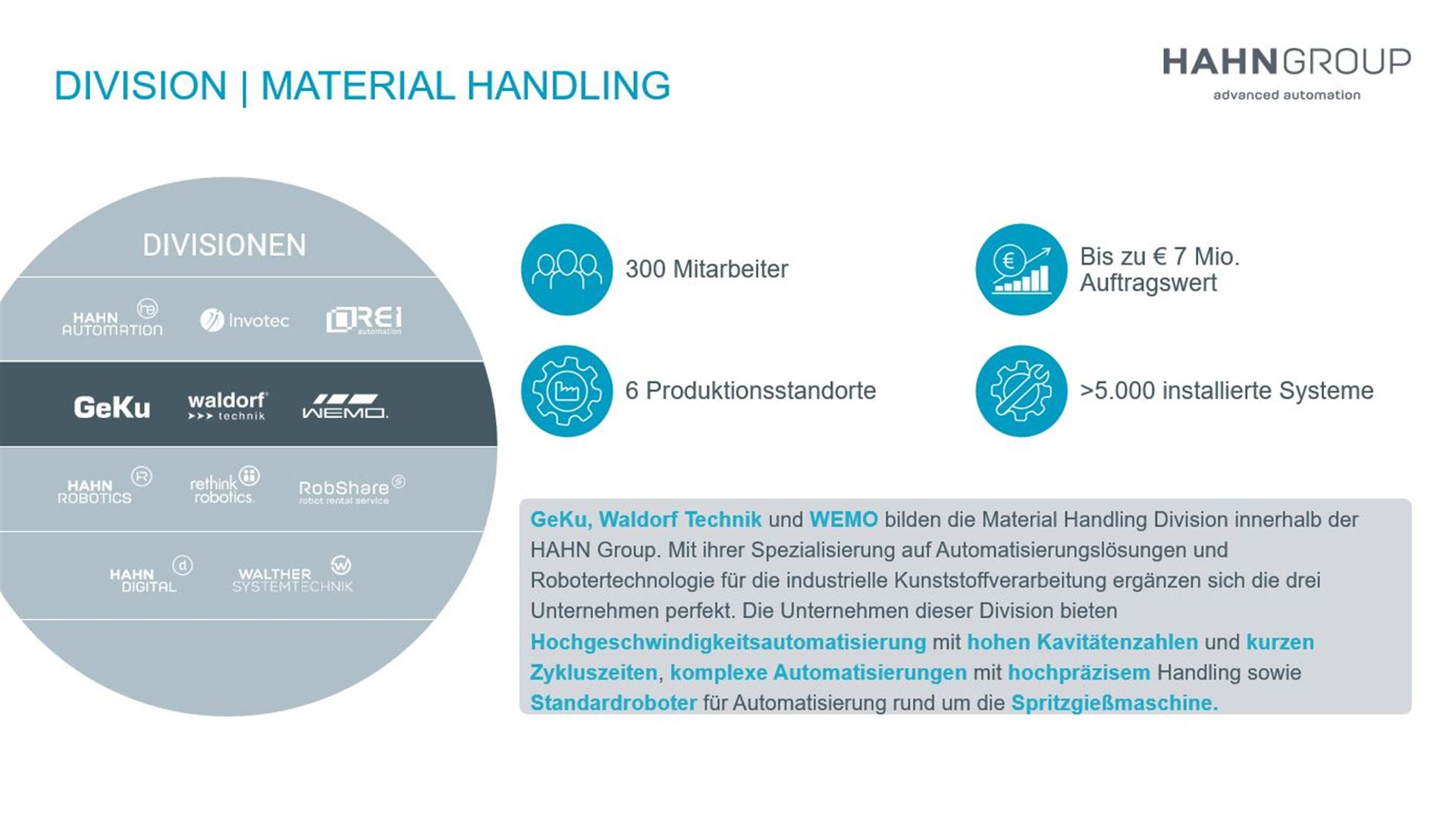 Material Handling Division
