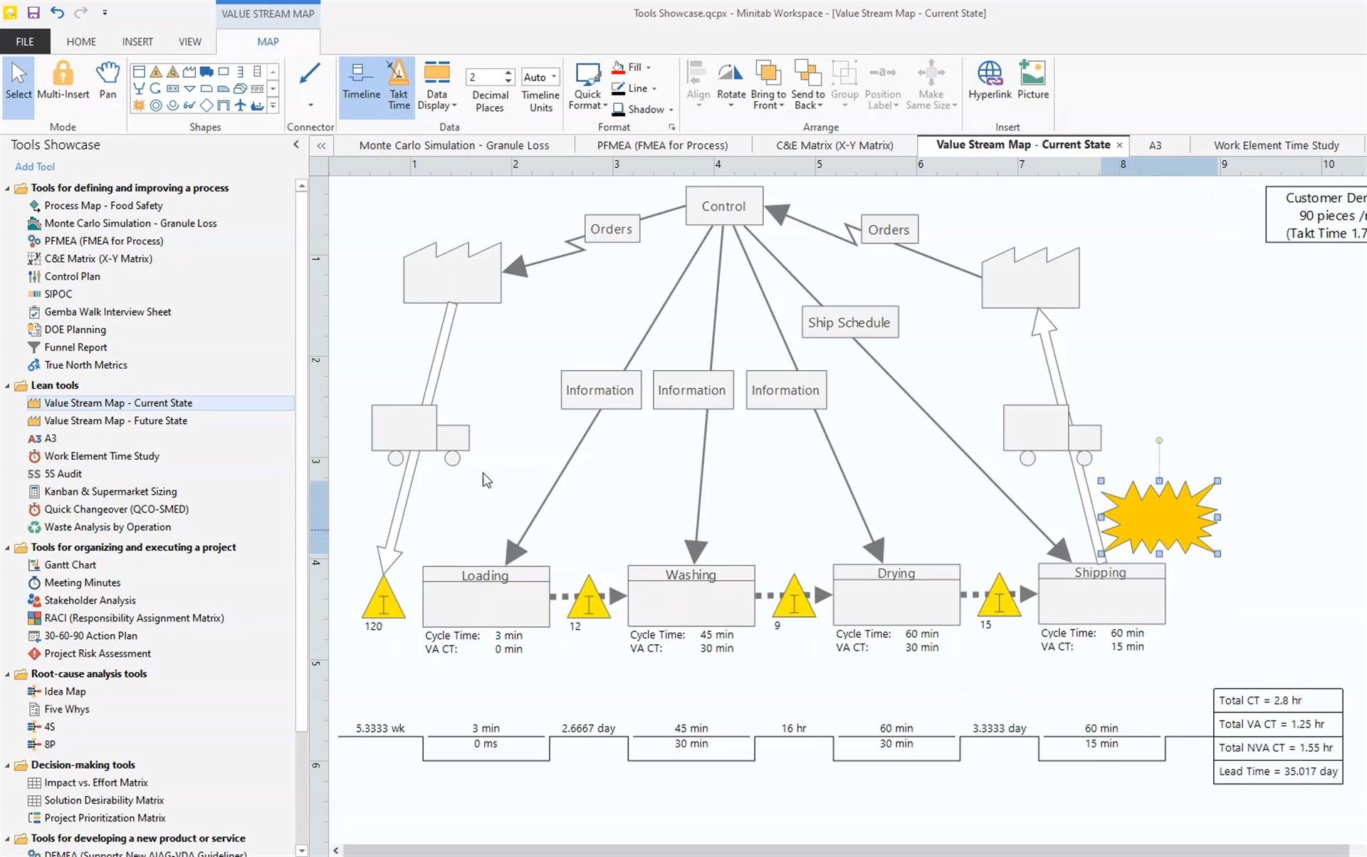 Mintab Workspace – The comprehensive project management solution for quality improvement processes