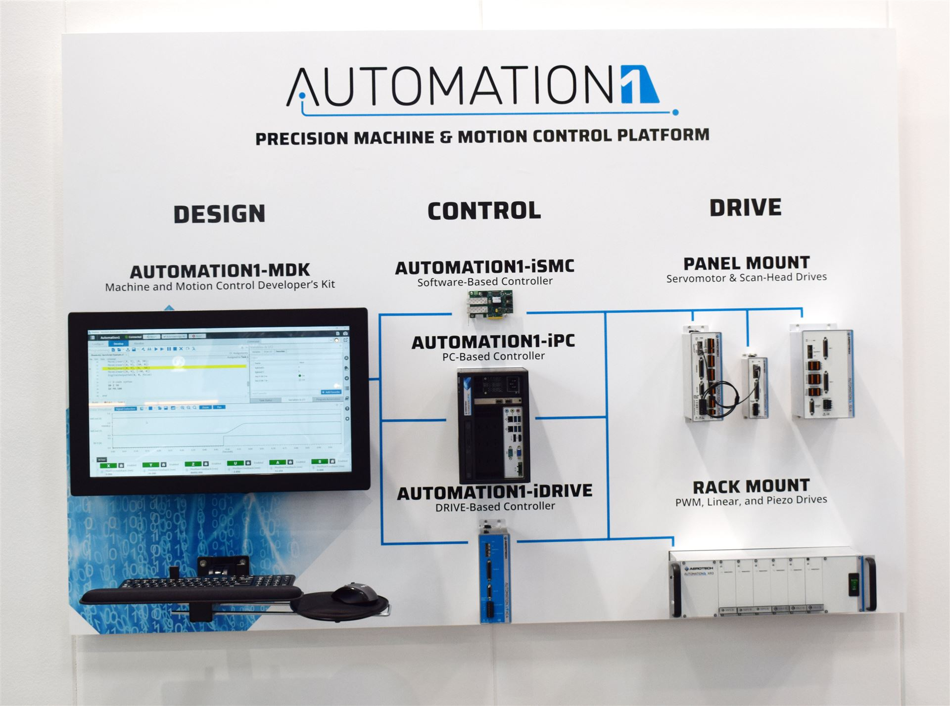 The Automation1 hardware has a built-in digital and analogue I/O