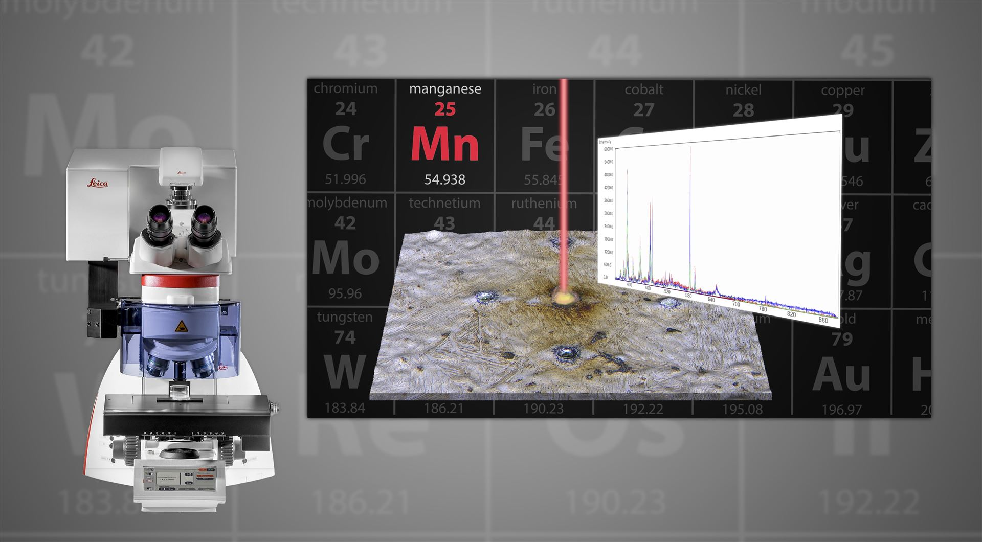 Leica LIBS offers a 2-in-1 solution for rapid, precise material analysis.