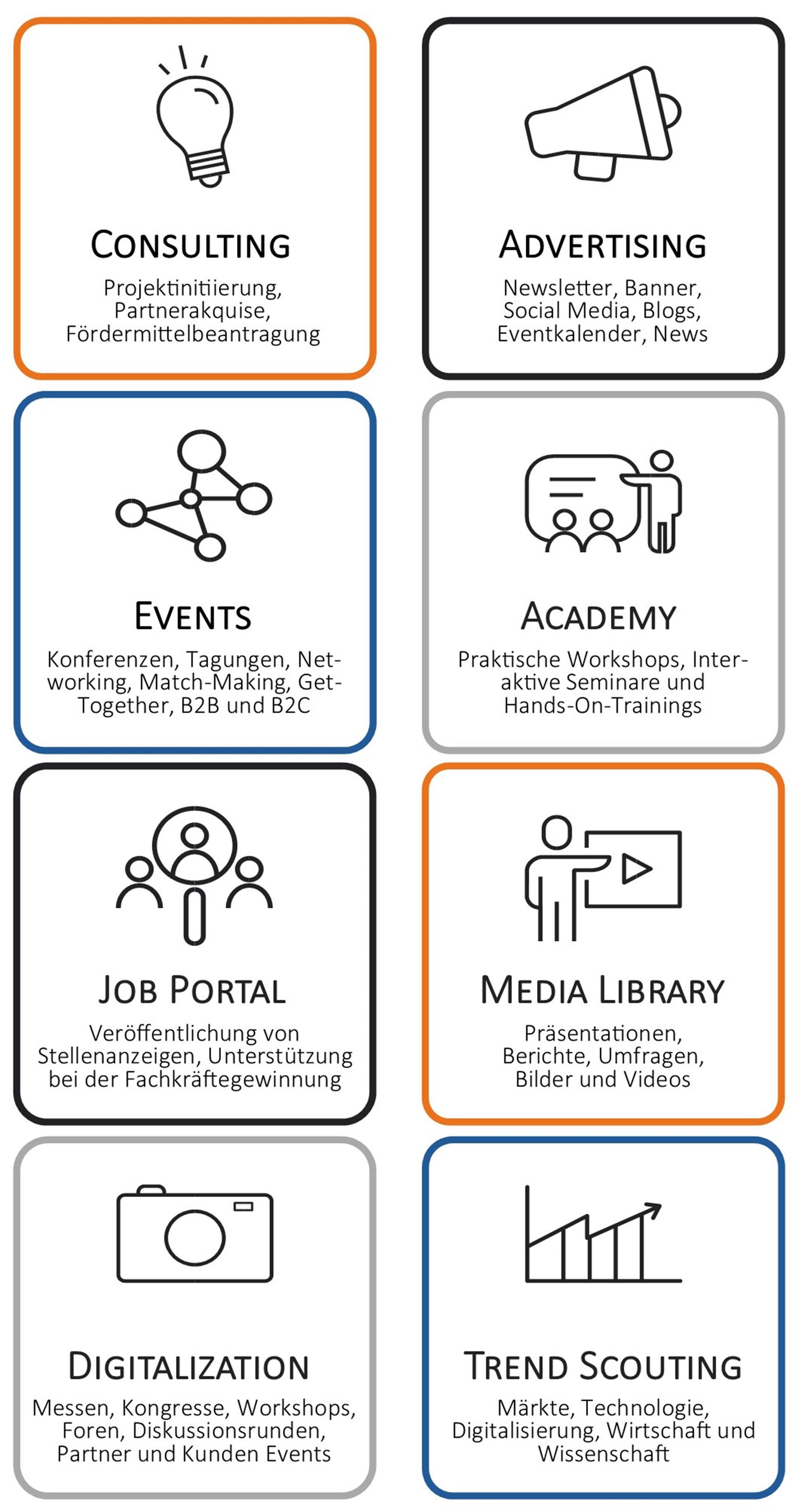 Unsere Leistungen für Partner & Kunden