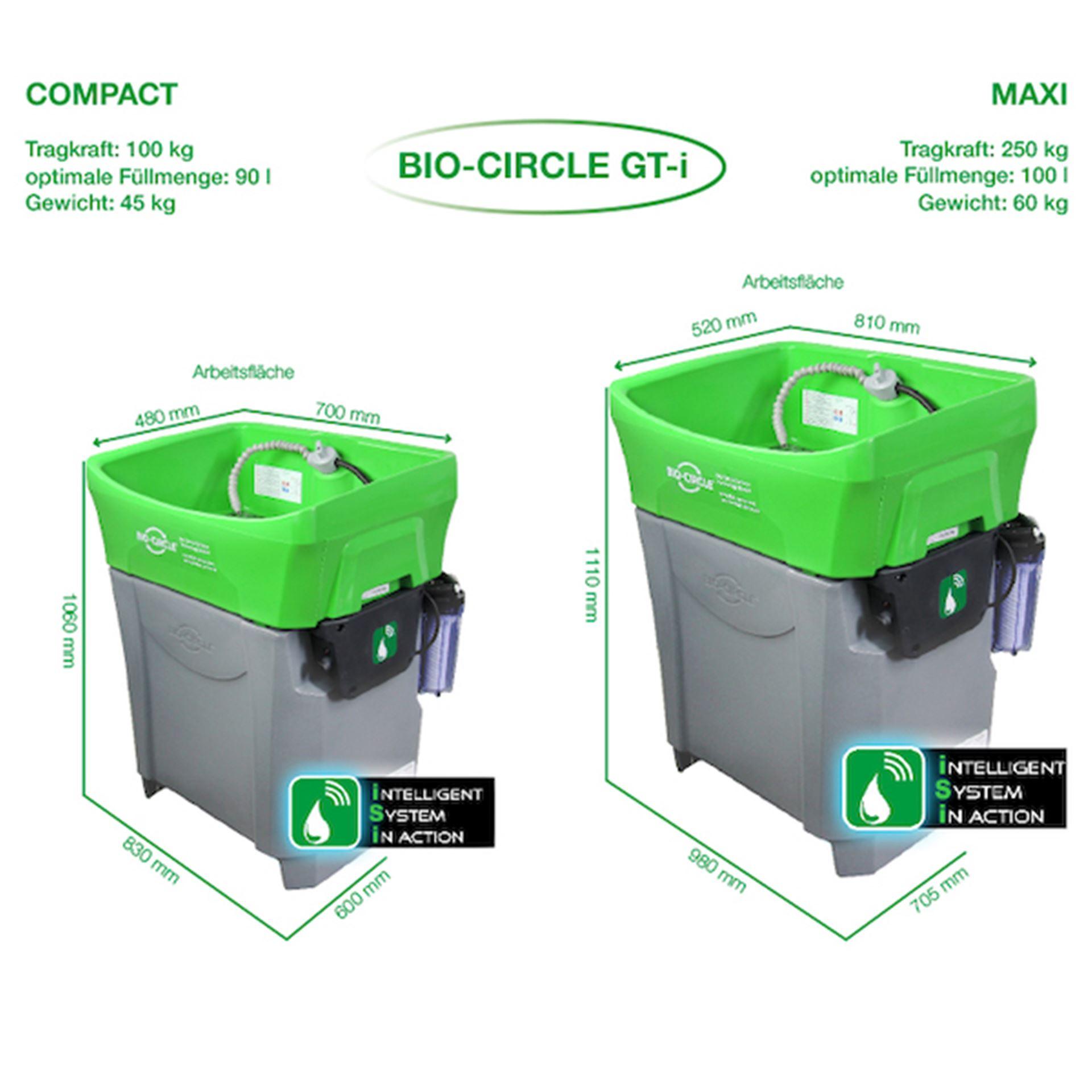 BIO-CIRCLE GT-i Compact und BIO-CIRCLE GT-i Maxi