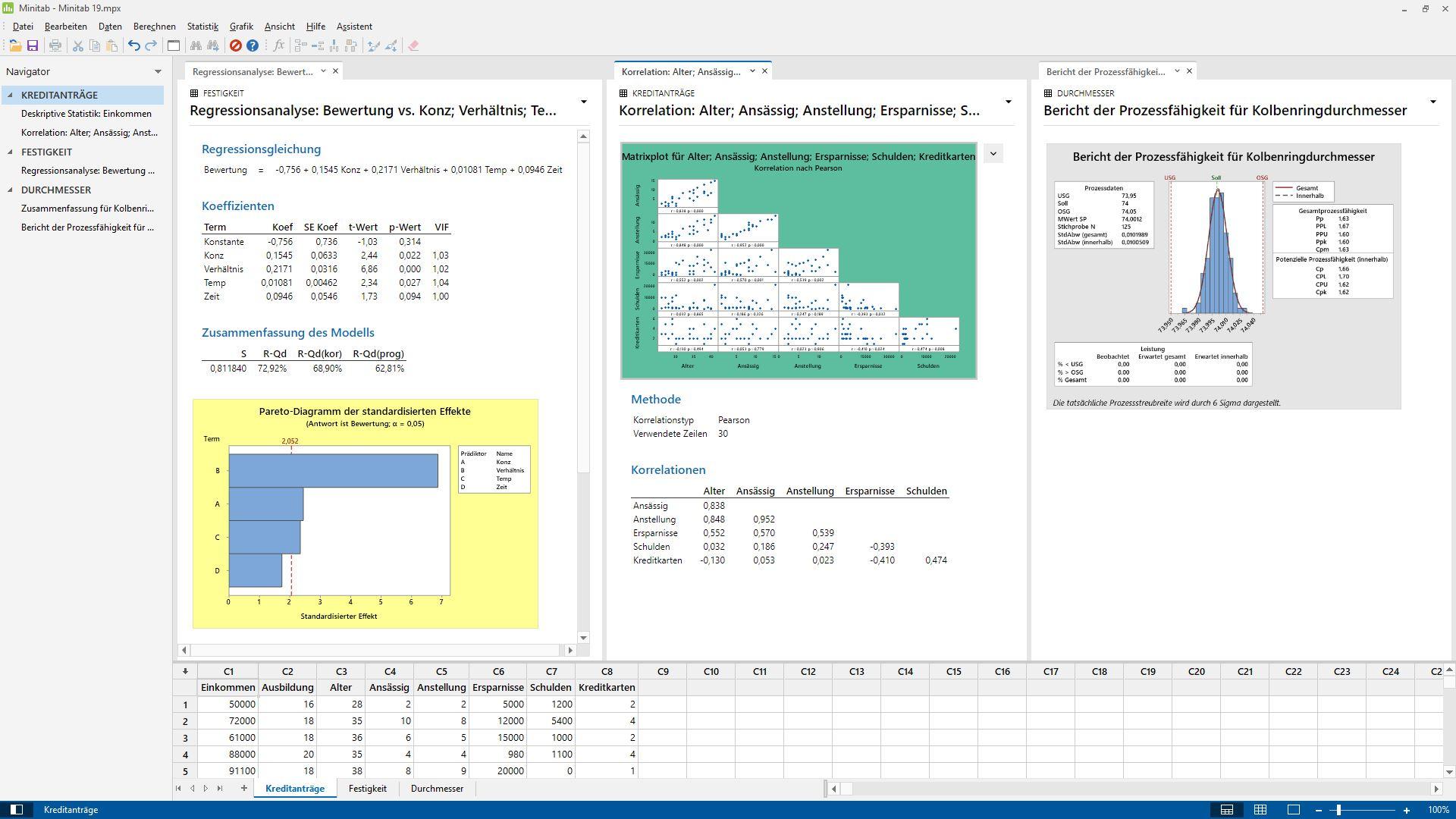 Minitab – quality management software – and Minitab Workspace
