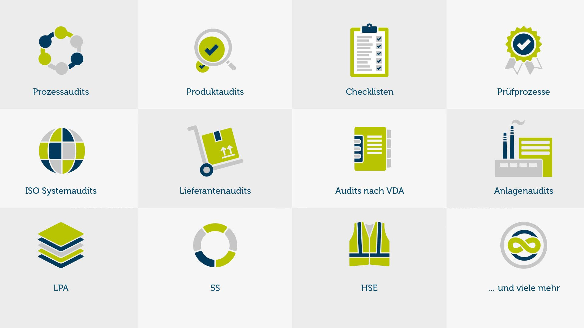 mQuest® Audit – software solution for mobile audits and quality checks
